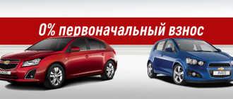 Кредит на покупку автомобиля в Плюс банке