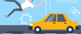 Происшествие с наездом на пешехода